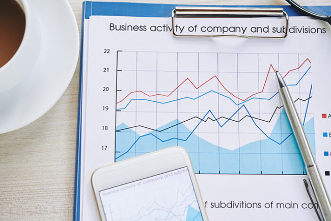 business analysis in marketing -Business system analysis