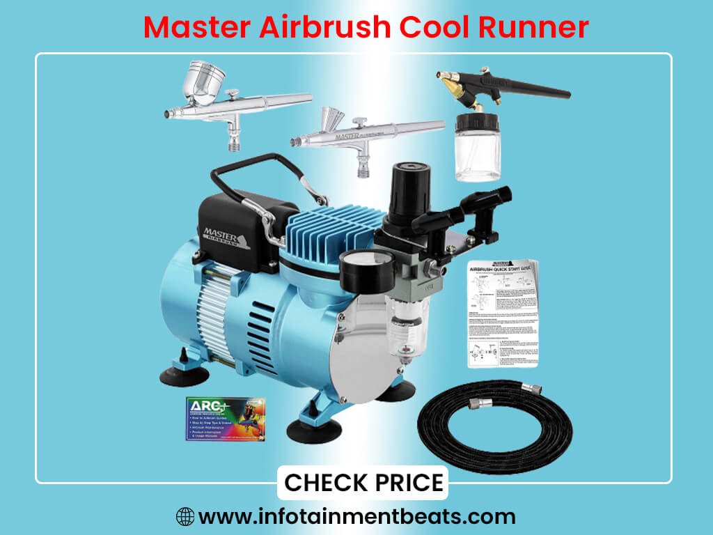 Master Airbrush Cool Runner II Dual Fan Air Compressor Airbrushing System Kit