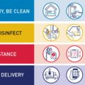 Cleaning & Disinfecting Tips for Your Home  |  Covid-19
