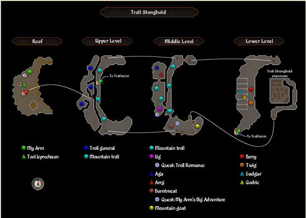 Troll Stronghold OSRS – Everything You Need To Know